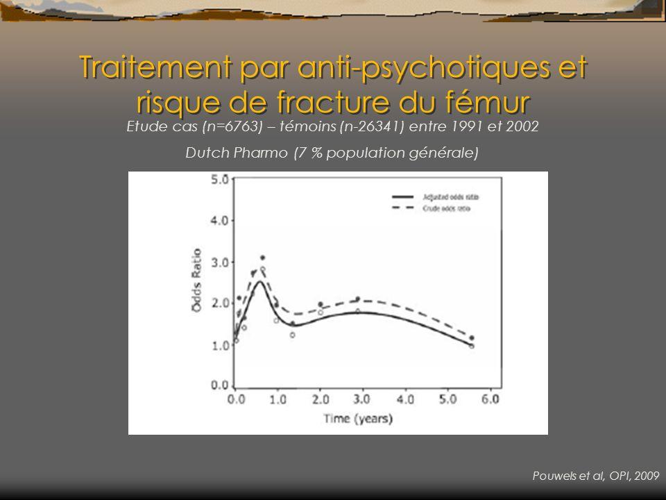 Traitement par anti-psychotiques et risque de fracture du fémur Etude cas (n=6763) – témoins (n-26341) entre 1991 et 2002 Dutch Pharmo (7 % population