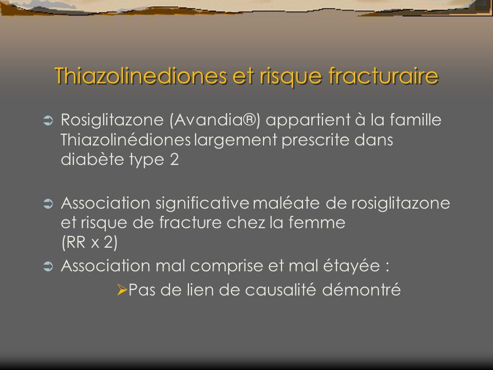 Thiazolinediones et risque fracturaire Rosiglitazone (Avandia®) appartient à la famille Thiazolinédiones largement prescrite dans diabète type 2 Assoc