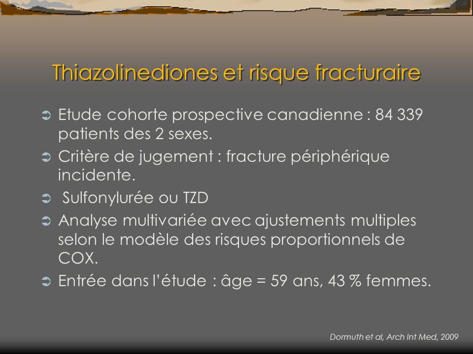 Thiazolinediones et risque fracturaire Etude cohorte prospective canadienne : 84 339 patients des 2 sexes. Critère de jugement : fracture périphérique