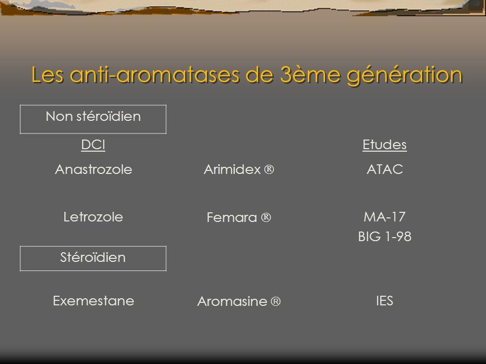 Les anti-aromatases de 3ème génération Non stéroïdien DCIEtudes Anastrozole Arimidex ATAC Letrozole Femara MA-17 BIG 1-98 Stéroïdien Exemestane Aromas