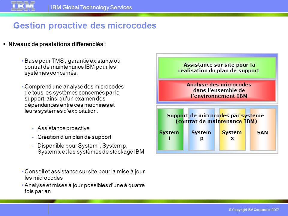 IBM Global Technology Services © Copyright IBM Corporation 2007 Gestion proactive des microcodes Analyse des microcodes dans l'ensemble de l'environne