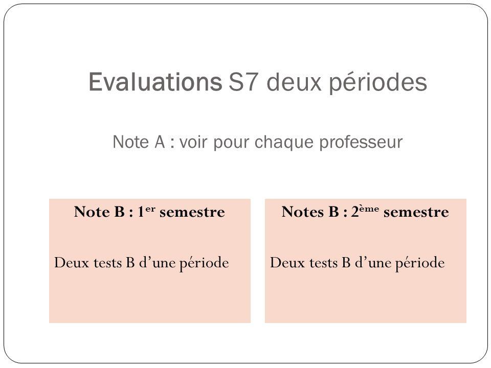 Evaluations S7 deux périodes Note A : voir pour chaque professeur Note B : 1 er semestre Deux tests B dune période Notes B : 2 ème semestre Deux tests