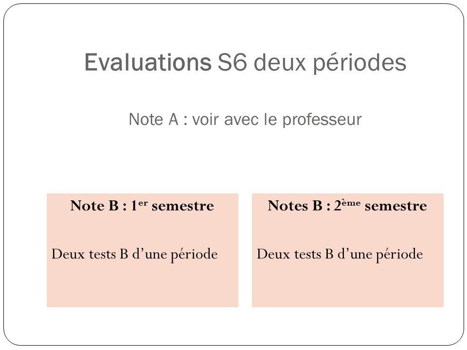 Evaluations S6 deux périodes Note A : voir avec le professeur Note B : 1 er semestre Deux tests B dune période Notes B : 2 ème semestre Deux tests B d