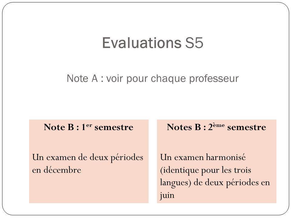 Evaluations S5 Note A : voir pour chaque professeur Note B : 1 er semestre Un examen de deux périodes en décembre Notes B : 2 ème semestre Un examen h