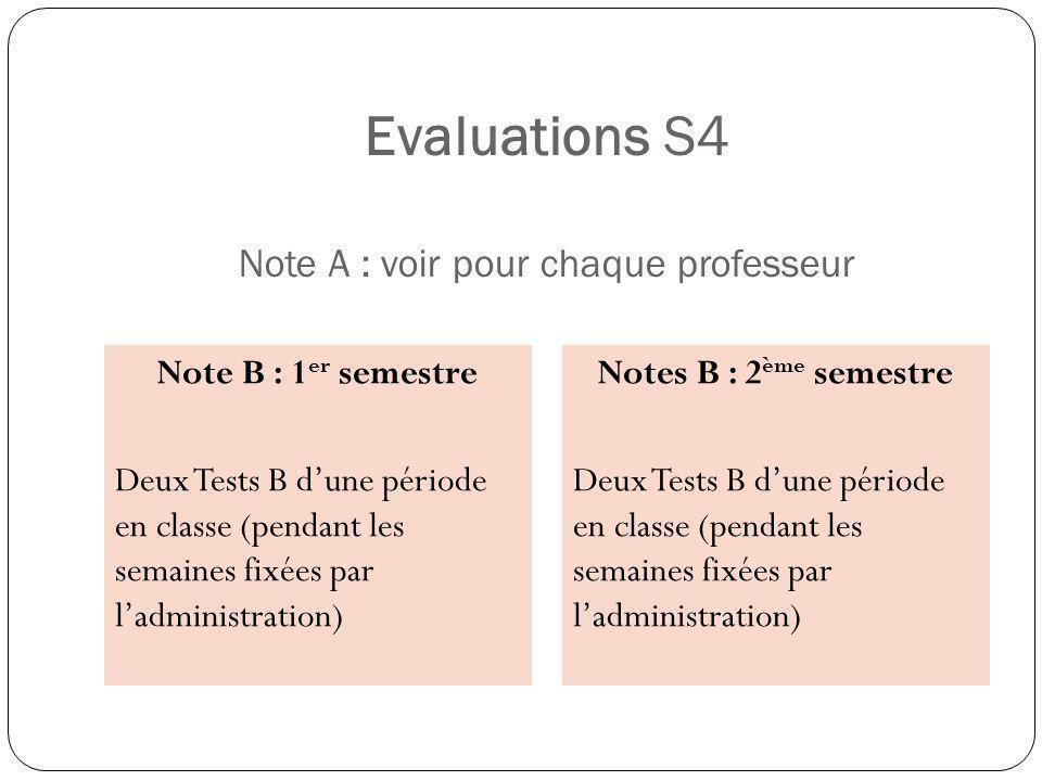 Evaluations S4 Note A : voir pour chaque professeur Note B : 1 er semestre Deux Tests B dune période en classe (pendant les semaines fixées par ladmin