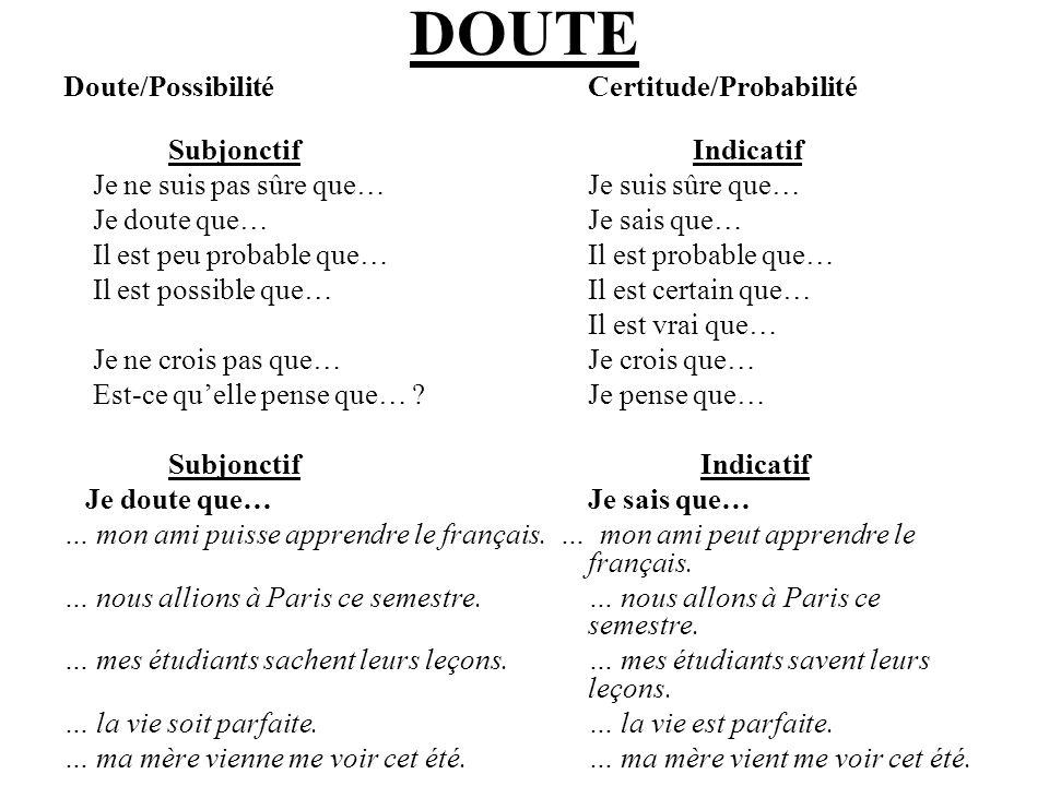 DOUTE Doute/PossibilitéCertitude/Probabilité Subjonctif Indicatif Je ne suis pas sûre que… Je suis sûre que… Je doute que…Je sais que… Il est peu prob