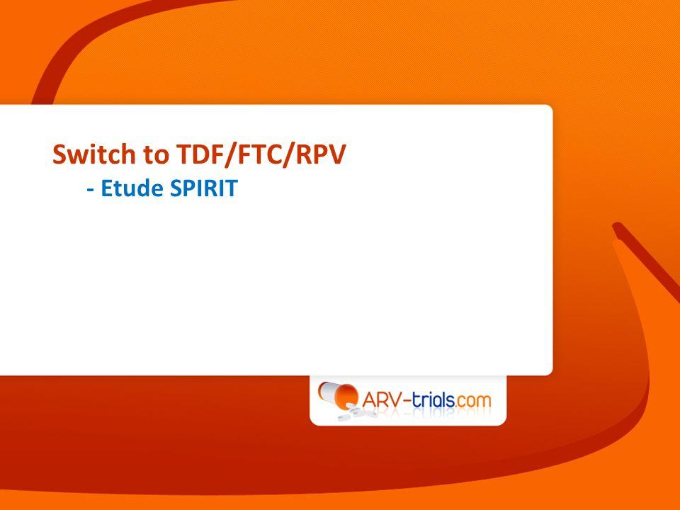 Etude SPIRIT : switch IP/r + 2 INTI pour TDF/FTC/RPV TDF/FTC/RPV STR n= 317 n = 159 IP/r + 2 INTI 476 adultes VIH+ Traitement stable par IP/r + 2 INTI 6 mois avec ARN VIH < 50 c/ml En 1 ère ou 2 ème ligne Pas dutilisation antérieure de INNTI Pas de résistance aux ARV de létude TDF/FTC/RPV STR Schéma Randomisation 2 : 1 sans insu S48 Critère II Objectif –Principal : non-infériorité de la proportion de patients avec ARN VIH-1 < 50 c/ml à S24 (analyse FDA snapshot) ; limite inférieure de lIC 95 % de la différence = - 12 % –Secondaires : proportion ARN VIH < 50 c/ml à S48 ; modifications lipides à jeun et des CD4 à S24 et S48 ; tolérance SPIRIT Palella F, IAC 2012, Abs TUAB0104 ; Fisher M, HIV11, Glasgow 2012, Abs.