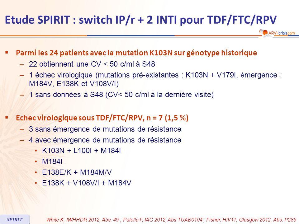 Parmi les 24 patients avec la mutation K103N sur génotype historique –22 obtiennent une CV < 50 c/ml à S48 –1 échec virologique (mutations pré-existan