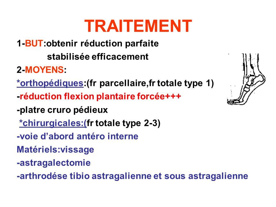 TRAITEMENT 1-BUT:obtenir réduction parfaite stabilisée efficacement 2-MOYENS: *orthopédiques:(fr parcellaire,fr totale type 1) -réduction flexion plan