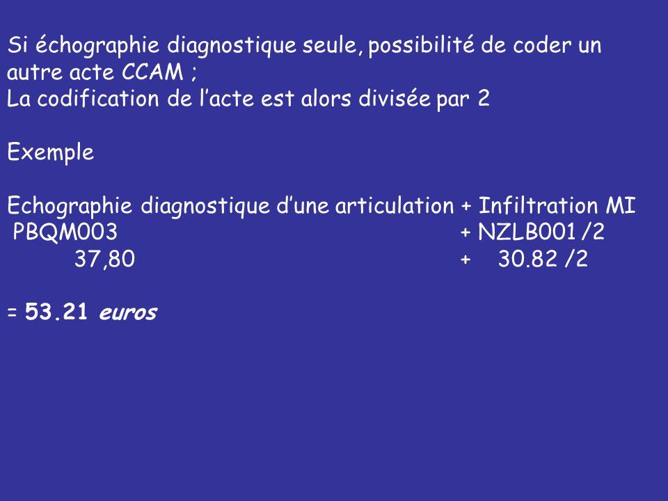 Si échographie diagnostique seule, possibilité de coder un autre acte CCAM ; La codification de lacte est alors divisée par 2 Exemple Echographie diag