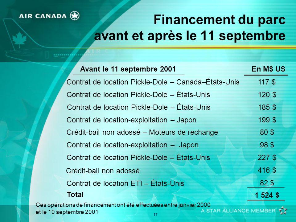 11 Financement du parc avant et après le 11 septembre Ces opérations de financement ont été effectuées entre janvier 2000 et le 10 septembre 2001 Avan