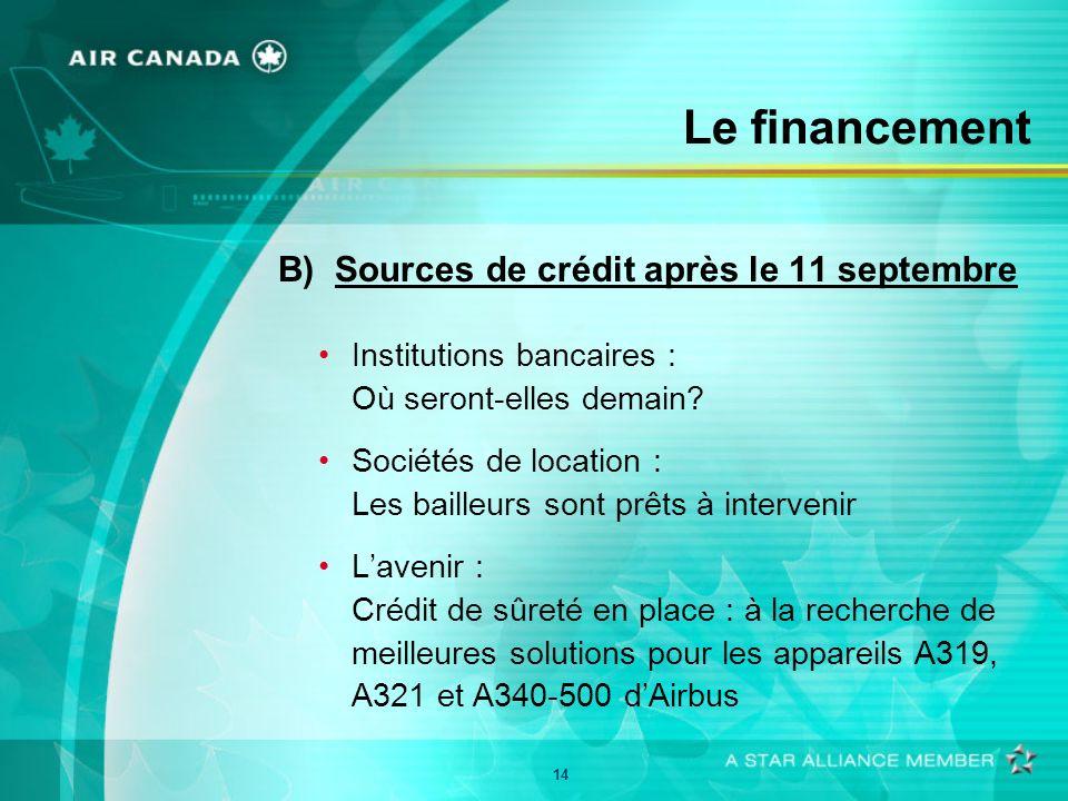 14 Le financement B) Sources de crédit après le 11 septembre Institutions bancaires : Où seront-elles demain? Sociétés de location : Les bailleurs son