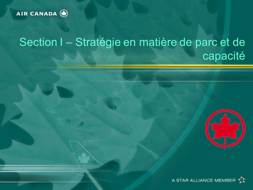 Section I – Stratégie en matière de parc et de capacité