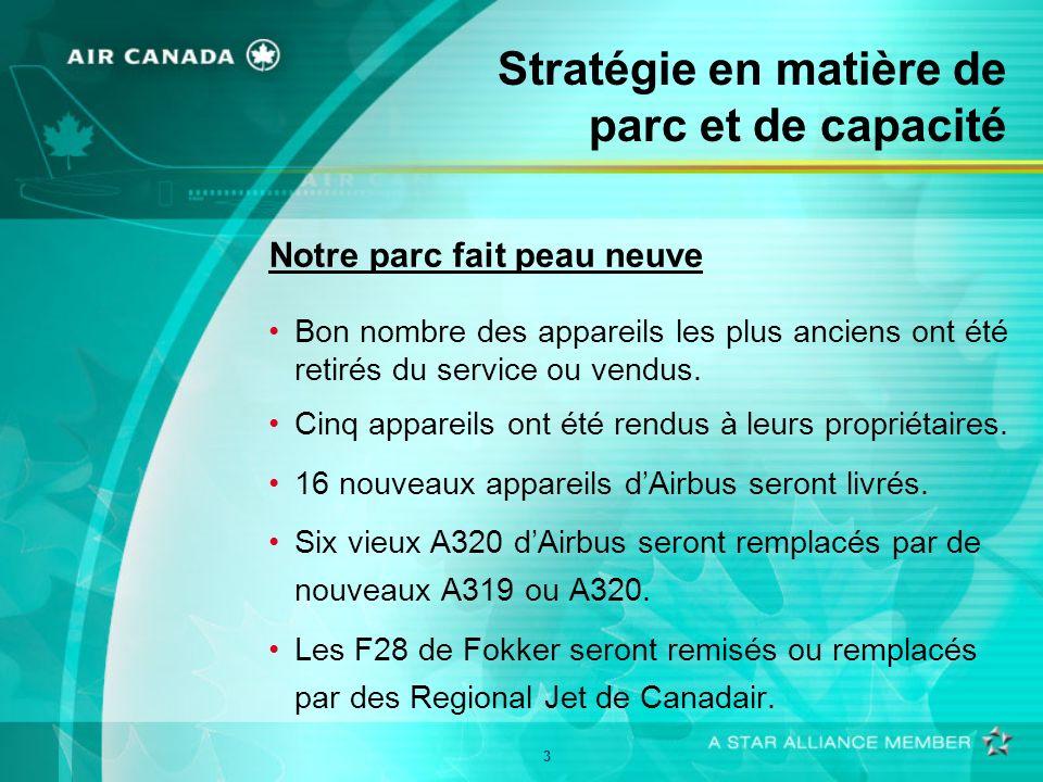 4 Stratégie en matière de parc et de capacité Simplification du parc Expansion des familles A319/A320/A321 dAirbus.