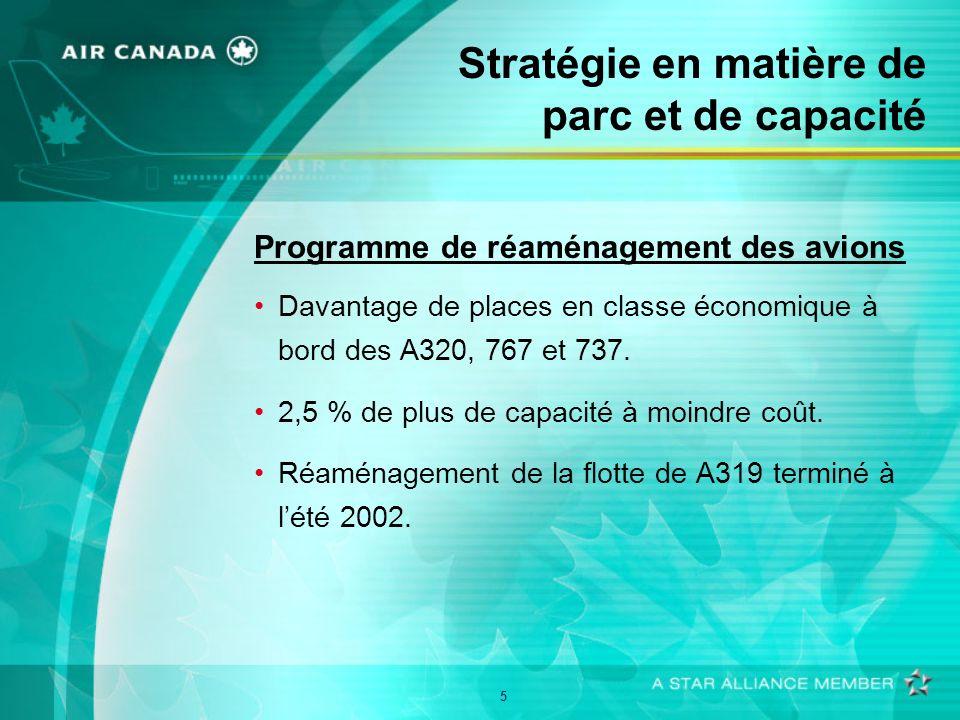 5 Stratégie en matière de parc et de capacité Programme de réaménagement des avions Davantage de places en classe économique à bord des A320, 767 et 7