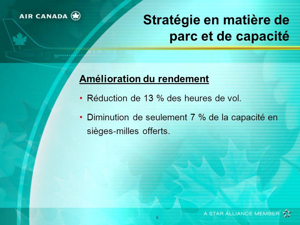 6 Stratégie en matière de parc et de capacité Amélioration du rendement Réduction de 13 % des heures de vol. Diminution de seulement 7 % de la capacit