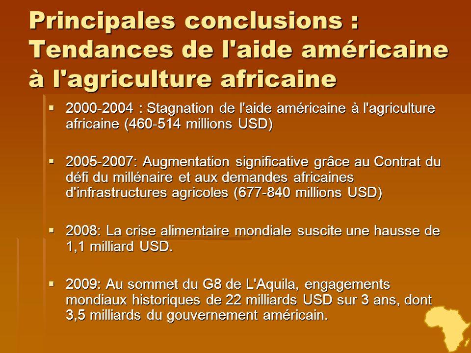 Principales conclusions : Tendances de l'aide américaine à l'agriculture africaine 2000-2004 : Stagnation de l'aide américaine à l'agriculture africai
