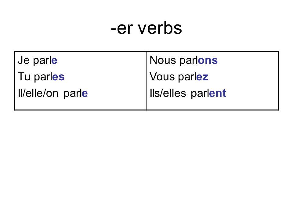 -er verbs Je parle Tu parles Il/elle/on parle Nous parlons Vous parlez Ils/elles parlent