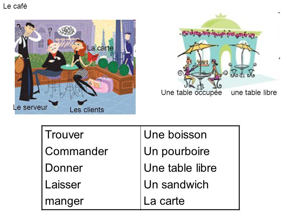 Le serveur Les clients La carte Le café Une table occupée une table libre Trouver Commander Donner Laisser manger Une boisson Un pourboire Une table l