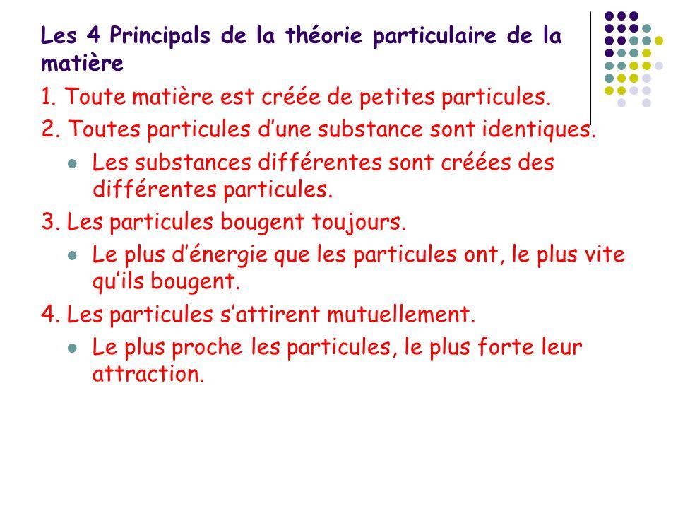 Les 4 Principals de la théorie particulaire de la matière 1. Toute matière est créée de petites particules. 2. Toutes particules dune substance sont i