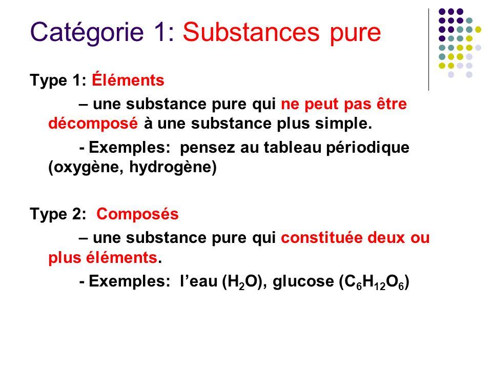 Catégorie 1: Substances pure Type 1: Éléments – une substance pure qui ne peut pas être décomposé à une substance plus simple. - Exemples: pensez au t