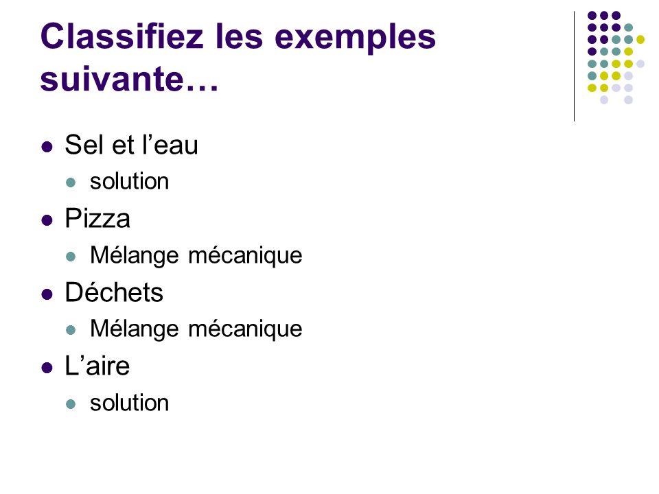 Classifiez les exemples suivante… Sel et leau solution Pizza Mélange mécanique Déchets Mélange mécanique Laire solution