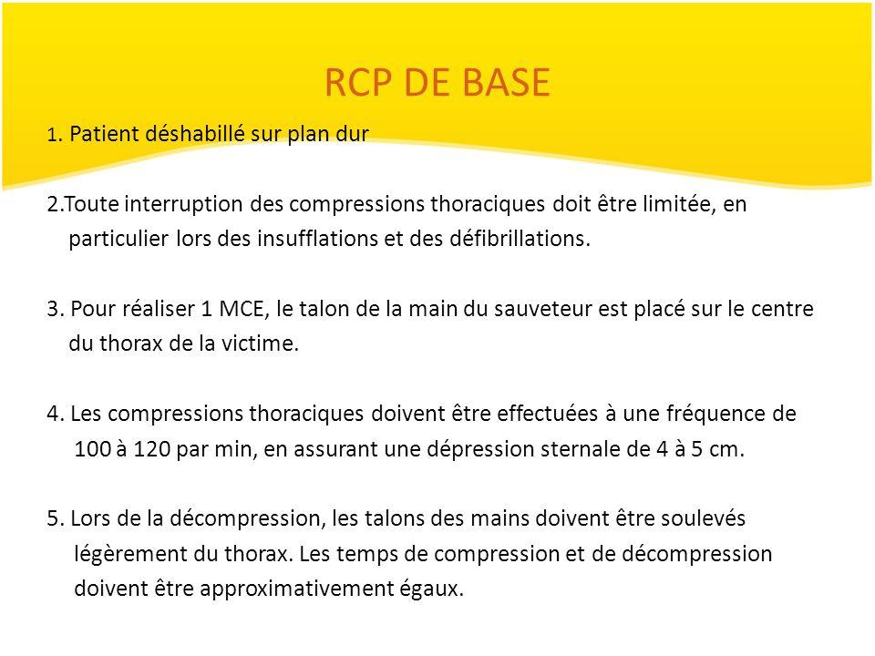 RCP DE BASE 1. Patient déshabillé sur plan dur 2.Toute interruption des compressions thoraciques doit être limitée, en particulier lors des insufflati
