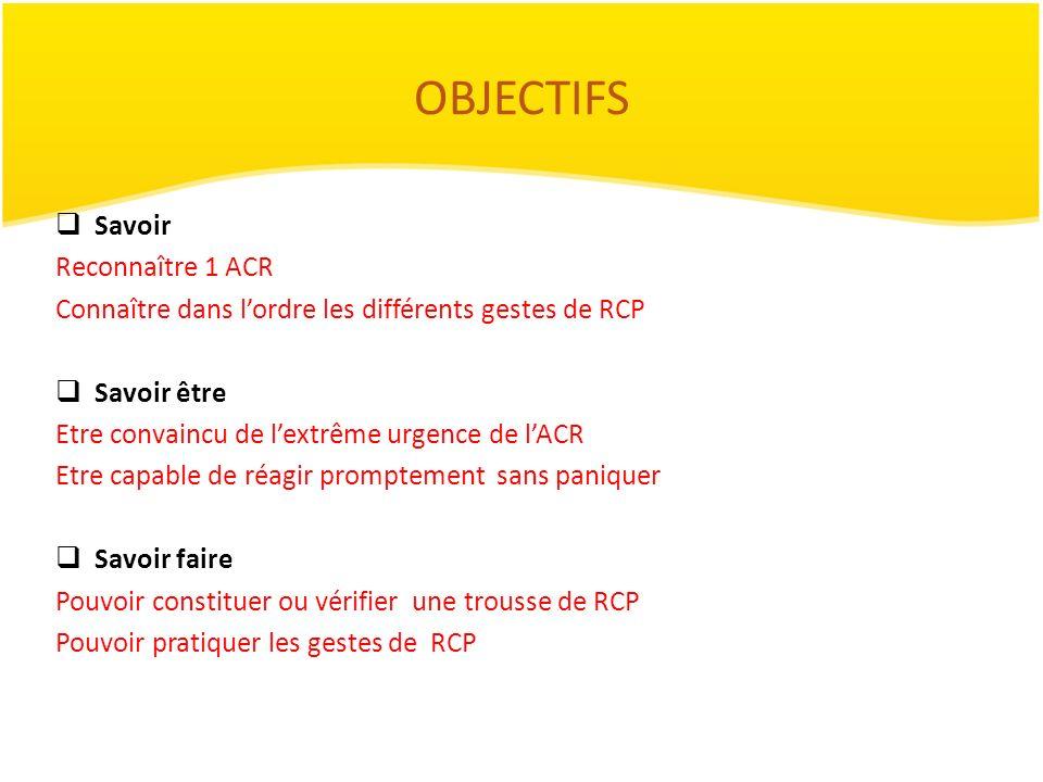 OBJECTIFS Savoir Reconnaître 1 ACR Connaître dans lordre les différents gestes de RCP Savoir être Etre convaincu de lextrême urgence de lACR Etre capa