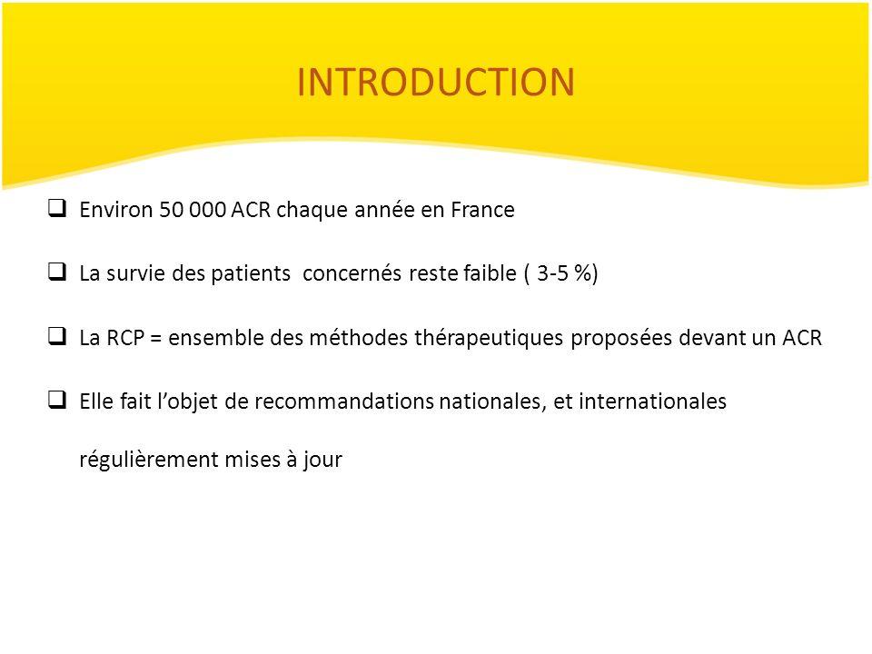 INTRODUCTION Environ 50 000 ACR chaque année en France La survie des patients concernés reste faible ( 3-5 %) La RCP = ensemble des méthodes thérapeut
