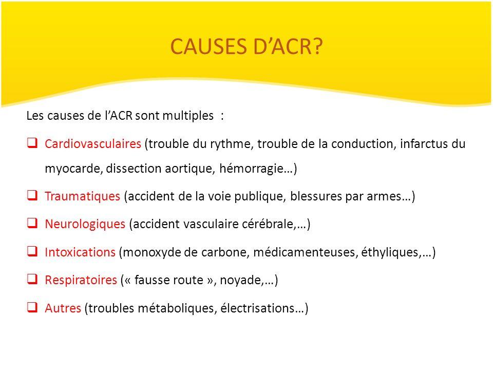 CAUSES DACR? Les causes de lACR sont multiples : Cardiovasculaires (trouble du rythme, trouble de la conduction, infarctus du myocarde, dissection aor