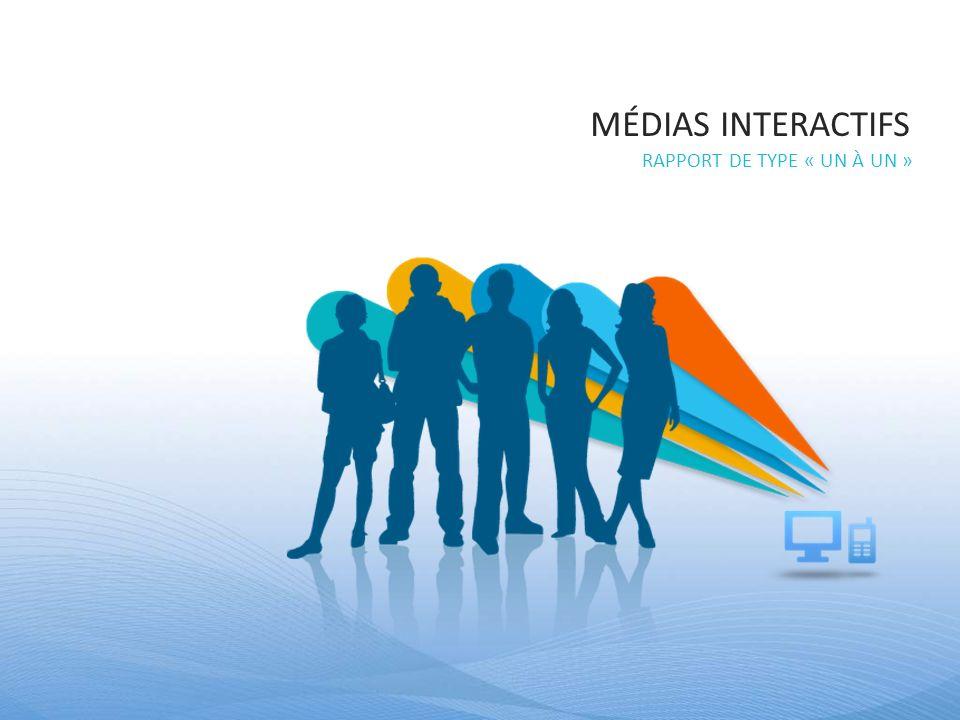 MÉDIAS INTERACTIFS RAPPORT DE TYPE « UN À UN »