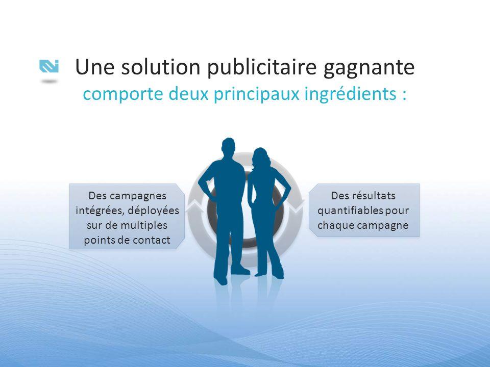 Une solution publicitaire gagnante comporte deux principaux ingrédients : Des campagnes intégrées, déployées sur de multiples points de contact Des ré