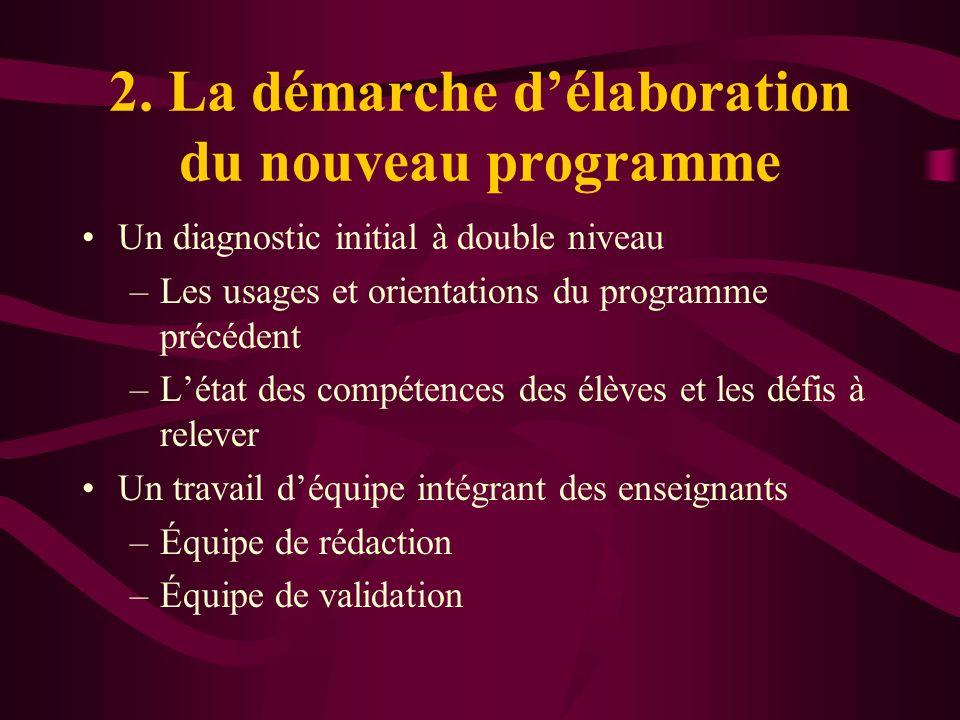 2. La démarche délaboration du nouveau programme Un diagnostic initial à double niveau –Les usages et orientations du programme précédent –Létat des c