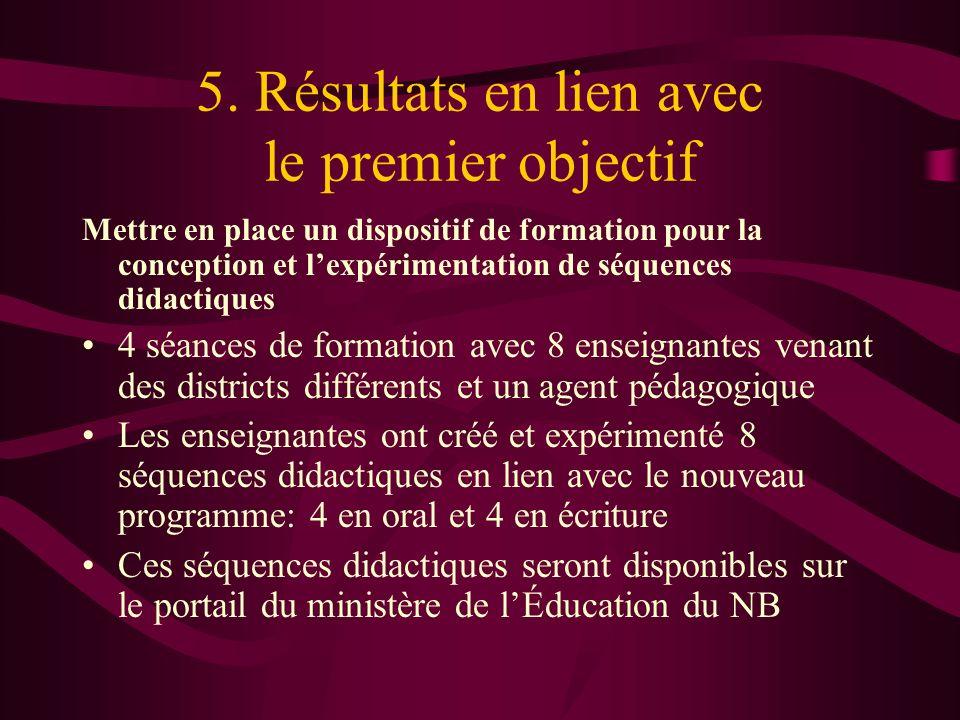 8.Conclusion suite 4.