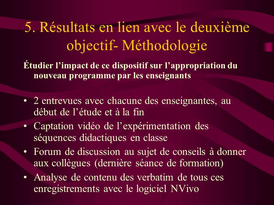 5. Résultats en lien avec le deuxième objectif- Méthodologie Étudier limpact de ce dispositif sur lappropriation du nouveau programme par les enseigna