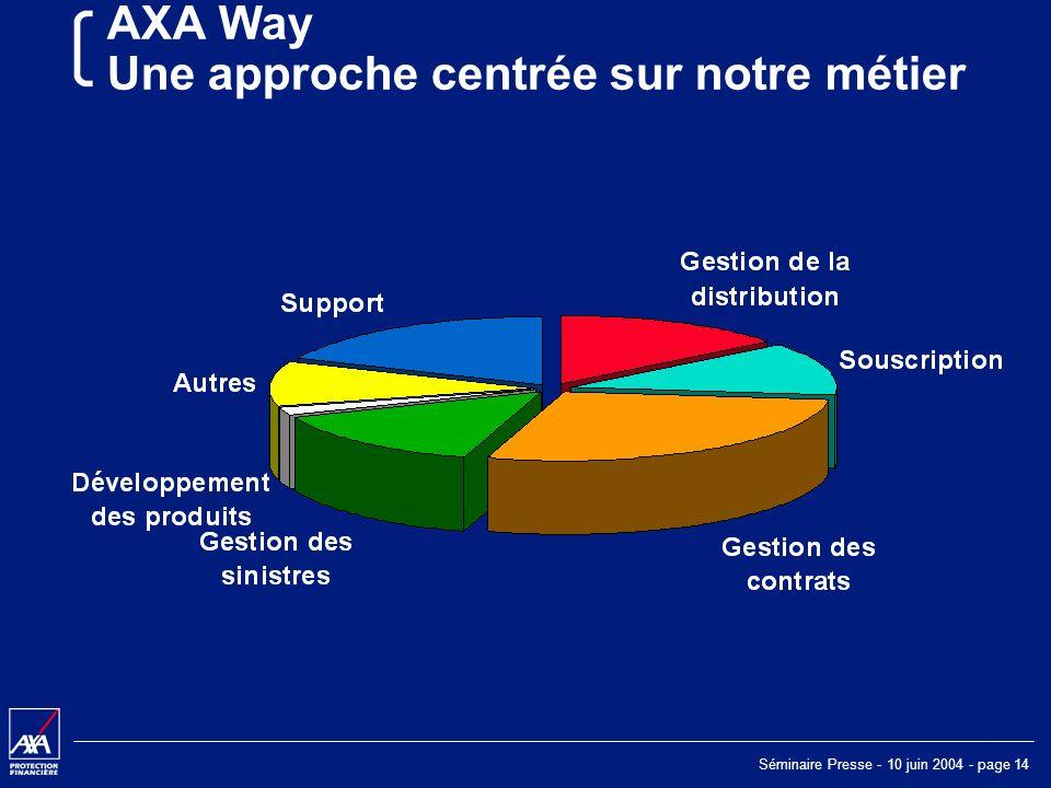 Séminaire Presse - 10 juin 2004 - page 14 AXA Way Une approche centrée sur notre métier