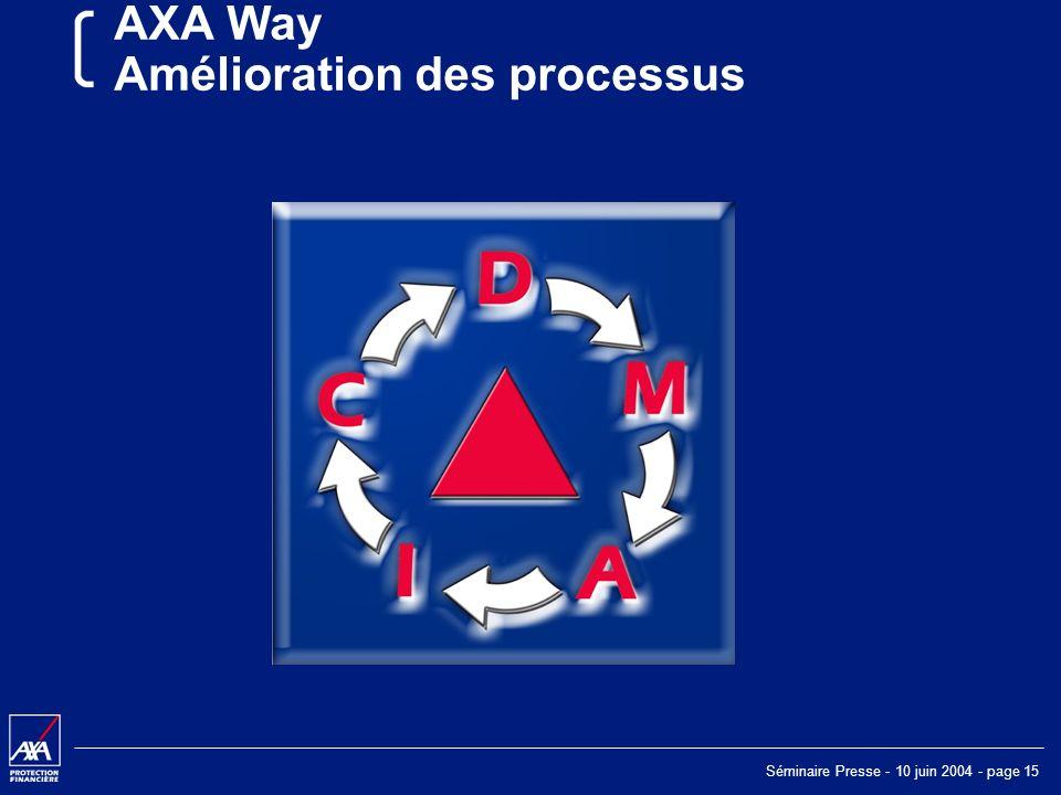 Séminaire Presse - 10 juin 2004 - page 15 AXA Way Amélioration des processus