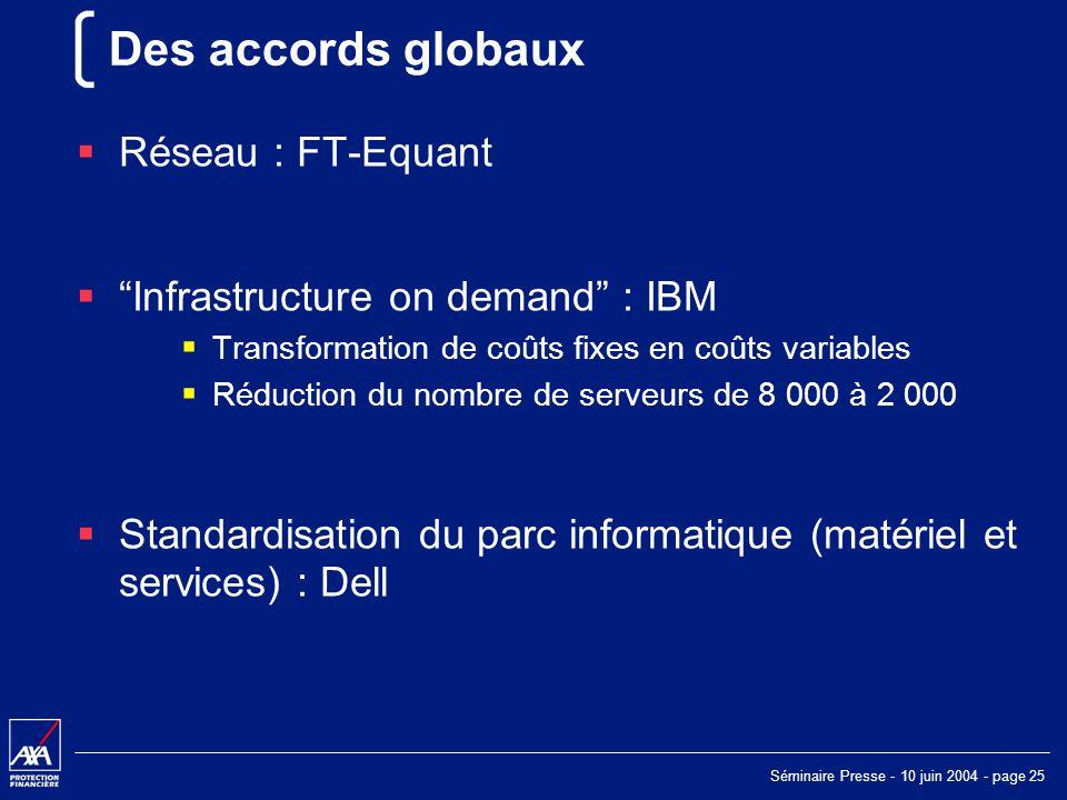 Séminaire Presse - 10 juin 2004 - page 25 Des accords globaux Réseau : FT-Equant Infrastructure on demand : IBM Transformation de coûts fixes en coûts variables Réduction du nombre de serveurs de 8 000 à 2 000 Standardisation du parc informatique (matériel et services) : Dell