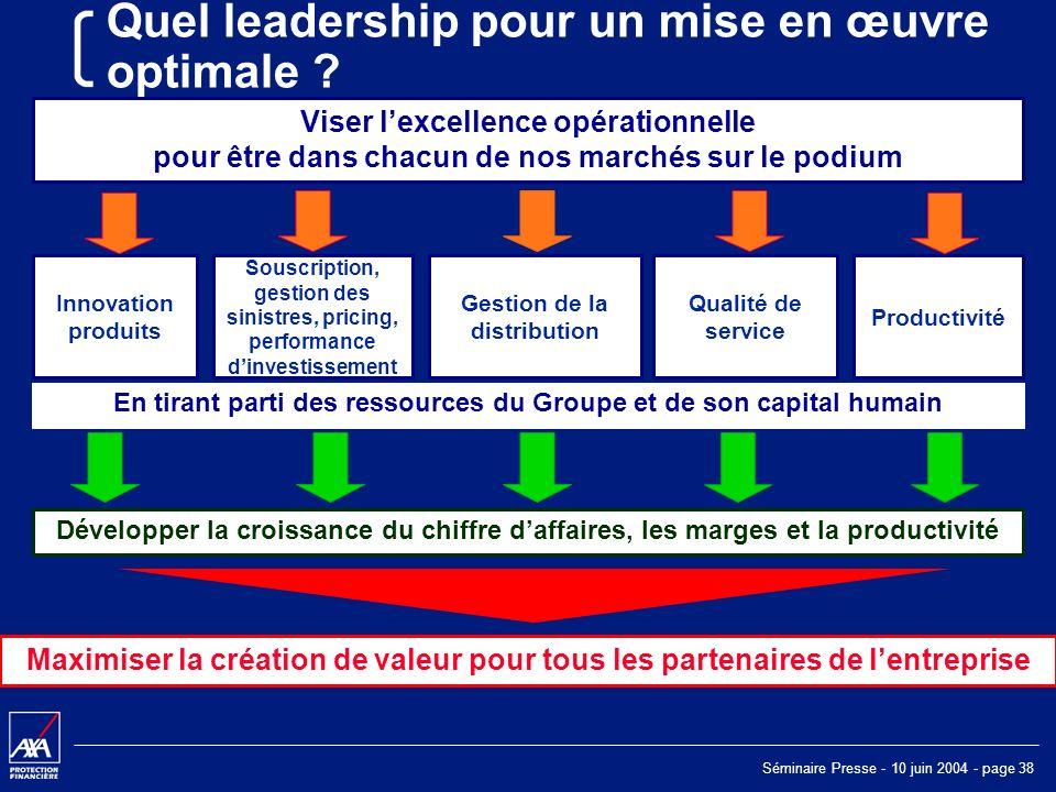 Séminaire Presse - 10 juin 2004 - page 38 Quel leadership pour un mise en œuvre optimale .