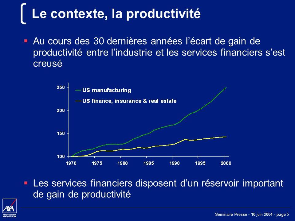 Séminaire Presse - 10 juin 2004 - page 5 Le contexte, la productivité Au cours des 30 dernières années lécart de gain de productivité entre lindustrie et les services financiers sest creusé Les services financiers disposent dun réservoir important de gain de productivité