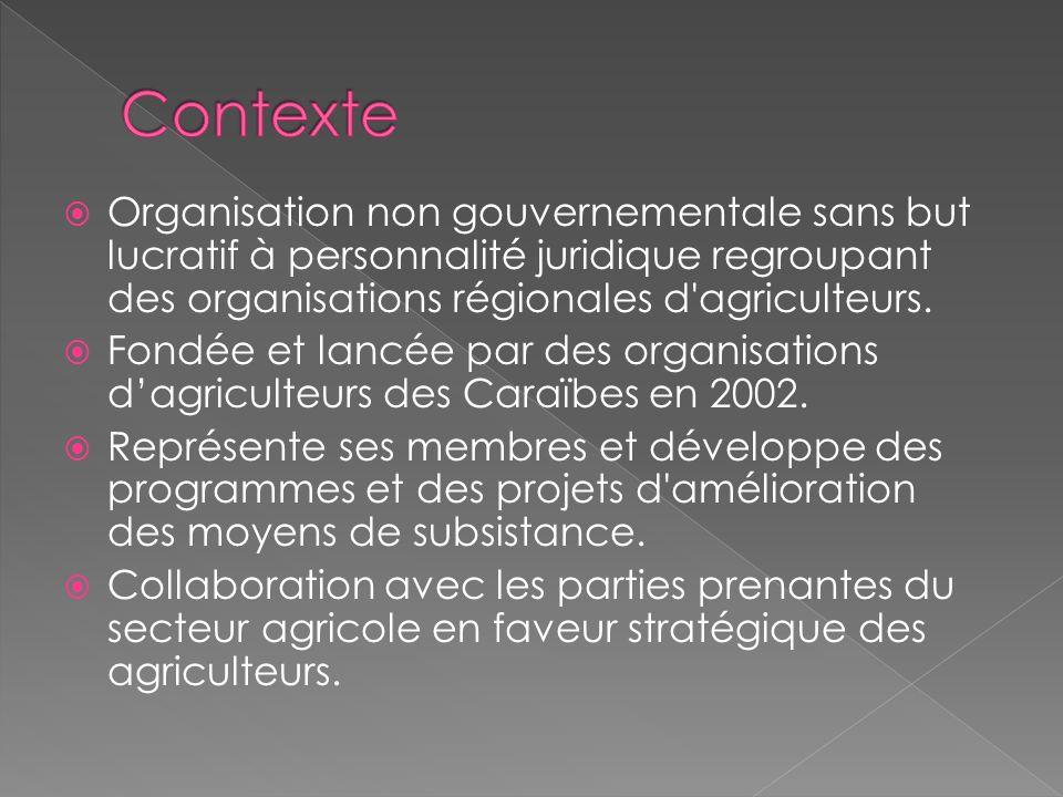 Organisation non gouvernementale sans but lucratif à personnalité juridique regroupant des organisations régionales d agriculteurs.