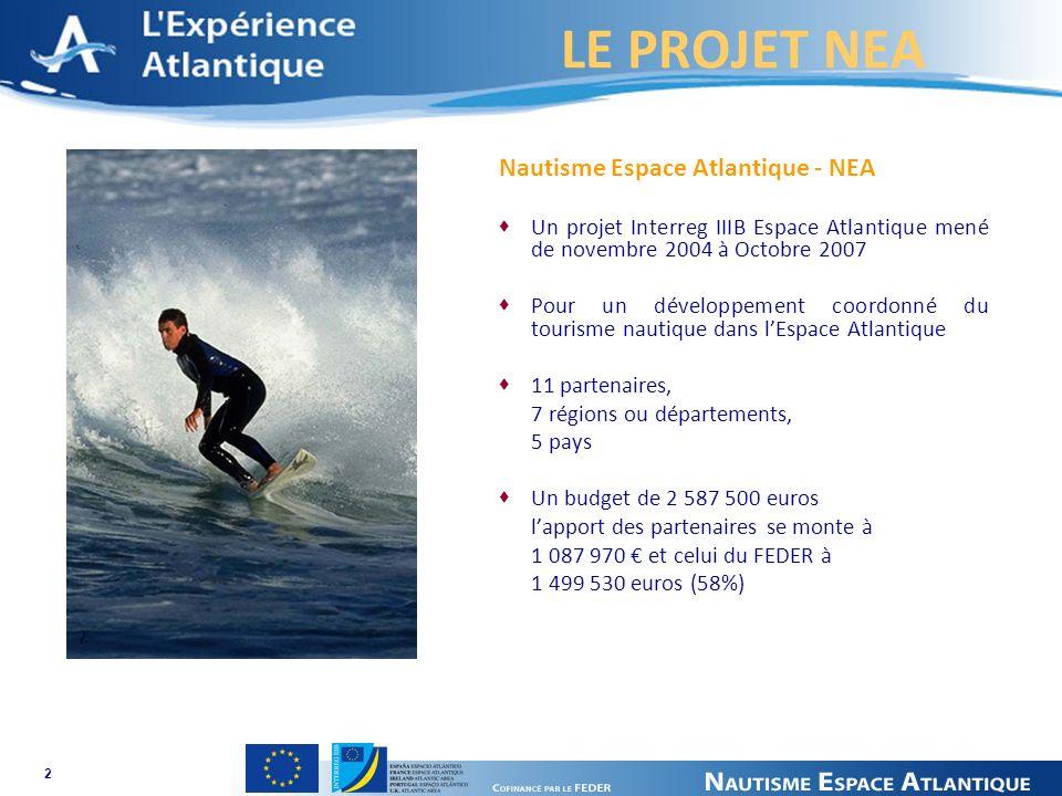 LE PROJET NEA 2 Nautisme Espace Atlantique - NEA Un projet Interreg IIIB Espace Atlantique mené de novembre 2004 à Octobre 2007 Pour un développement coordonné du tourisme nautique dans lEspace Atlantique 11 partenaires, 7 régions ou départements, 5 pays Un budget de 2 587 500 euros lapport des partenaires se monte à 1 087 970 et celui du FEDER à 1 499 530 euros (58%)