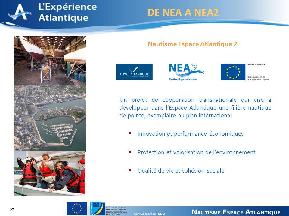 DE NEA A NEA2 Nautisme Espace Atlantique 2 Un projet de coopération transnationale qui vise à développer dans lEspace Atlantique une filière nautique de pointe, exemplaire au plan international Innovation et performance économiques Protection et valorisation de lenvironnement Qualité de vie et cohésion sociale 27