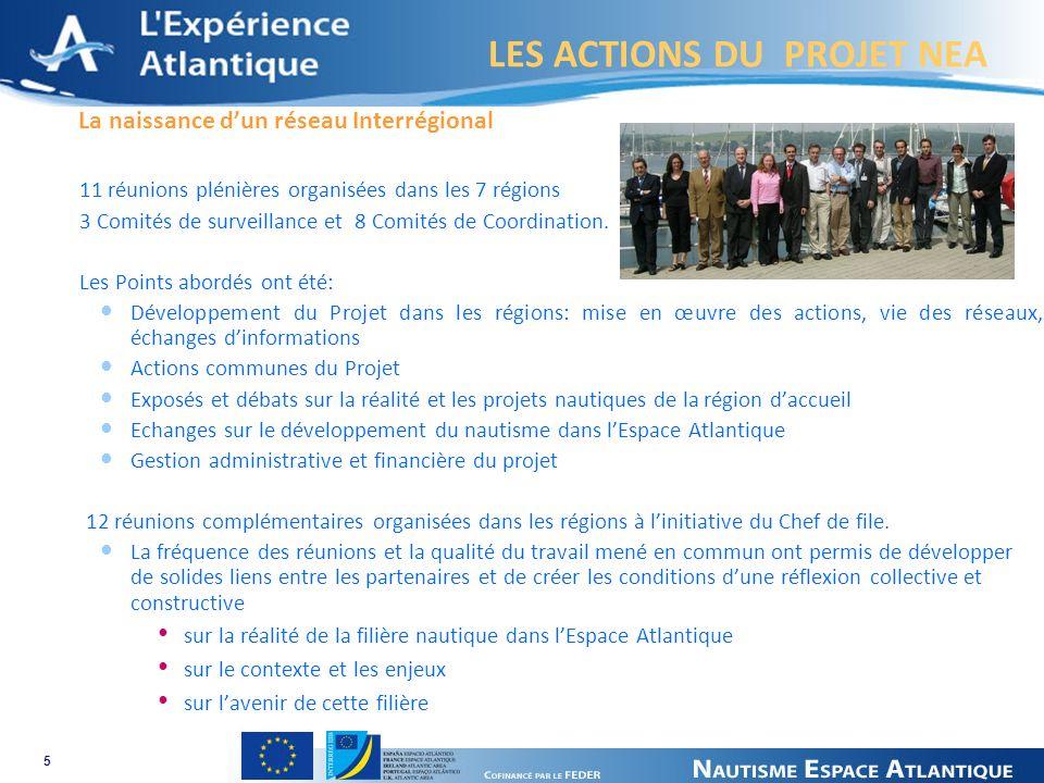 LES ACTIONS DU PROJET NEA 5 La naissance dun réseau Interrégional 11 réunions plénières organisées dans les 7 régions 3 Comités de surveillance et 8 Comités de Coordination.
