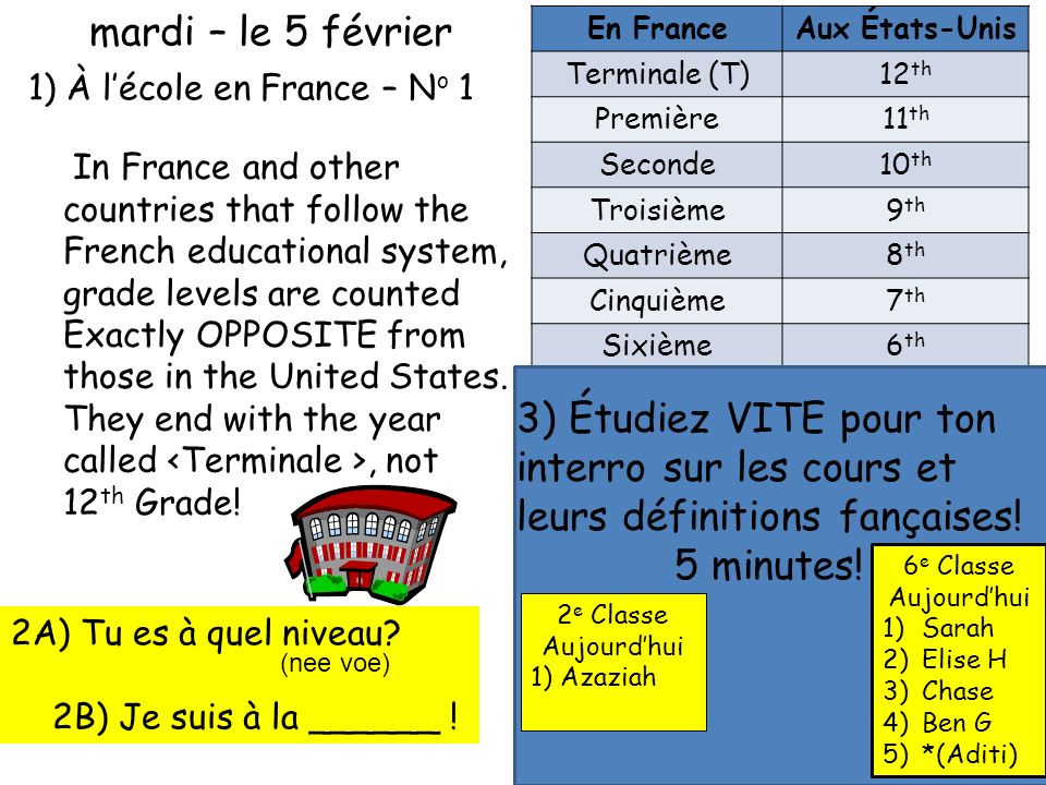 1) À lécole en France – N o 1 In France and other countries that follow the French educational system, grade levels are counted Exactly OPPOSITE from those in the United States.