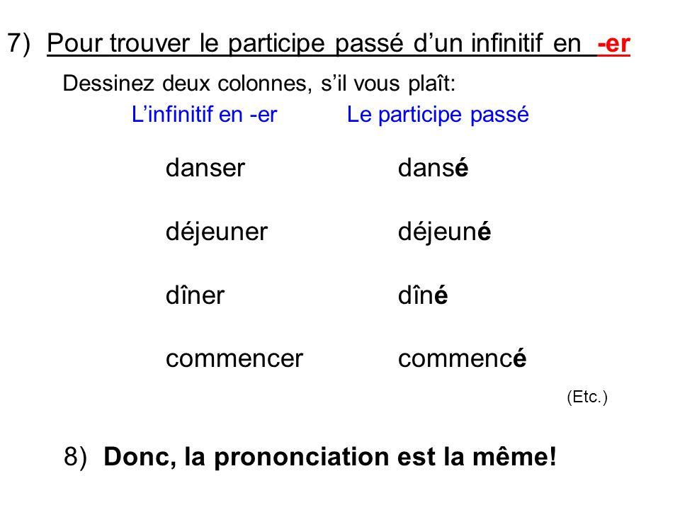 Pour trouver le participe passé dun infinitif en -er danser déjeuner dîner commencer dansé déjeuné dîné commencé Linfinitif en -erLe participe passé (Etc.) Donc, la prononciation est la même.