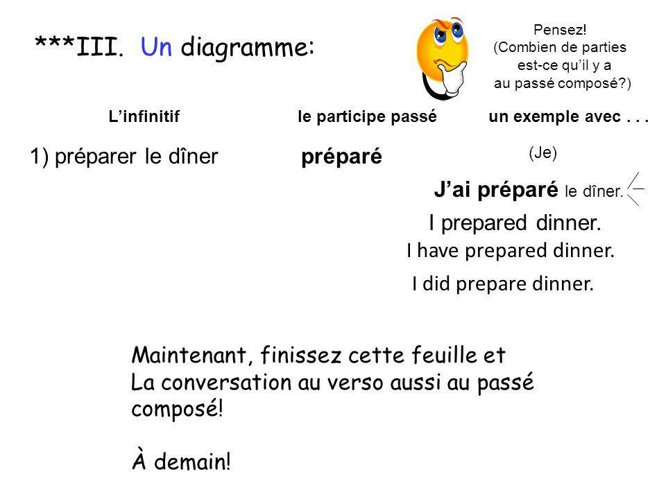 Pour trouver le participe passé dun infinitif en -er 1) préparer le dîner Linfinitif le participe passé un exemple avec...
