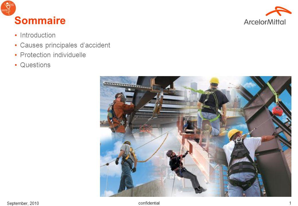 Travaux en hauteur Harnais, Longes de sécurité, Lignes de vie Corporate Health & Safety 2011