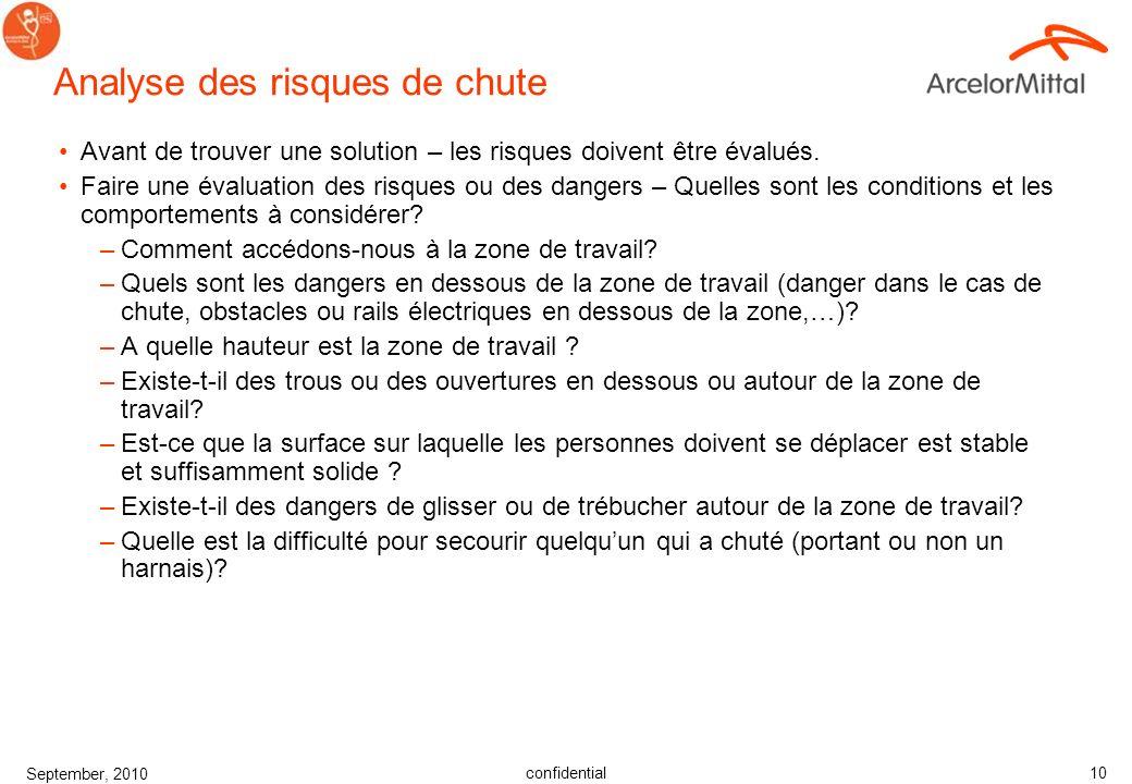 confidential September, 2010 9 Règlementation dArcelorMittal Les Sociétés du groupe doivent, au minimum, suivre la règlementation locale en vigueur co