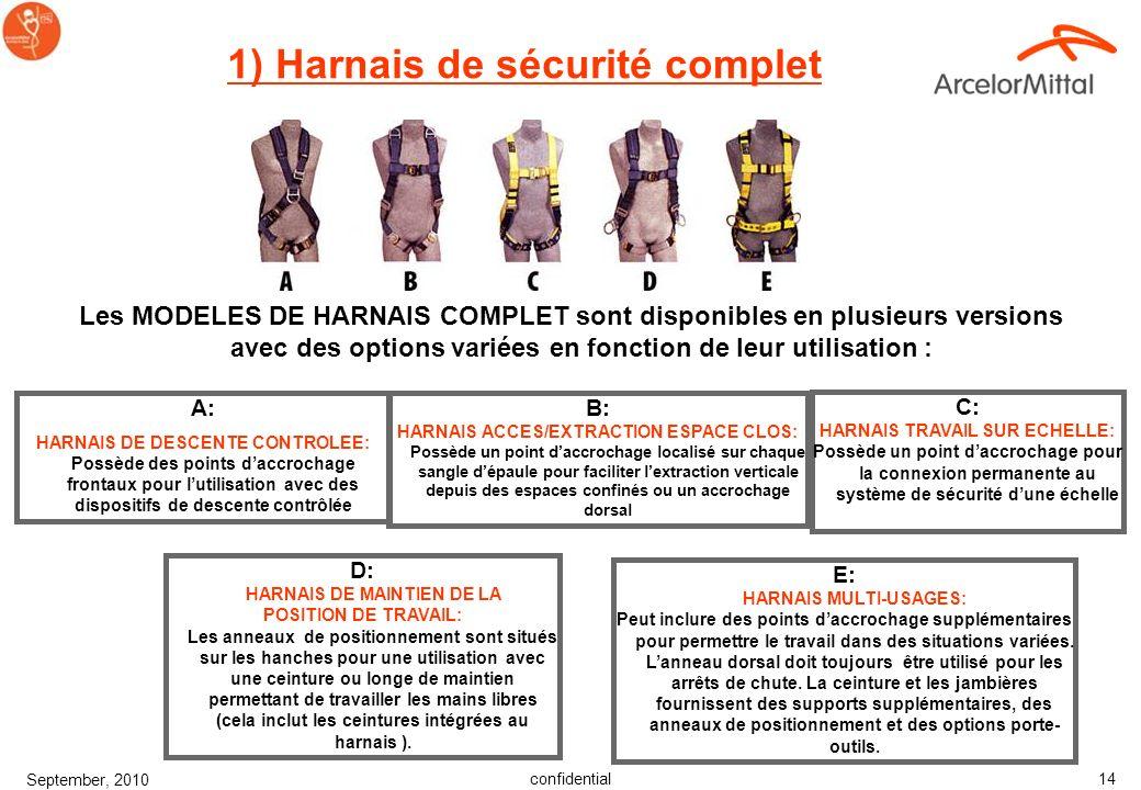 confidential September, 2010 13 Table des matières 1)Harnais de sécurité complet 2)Catégorie de protection de chute 3)Systèmes de protection de chute